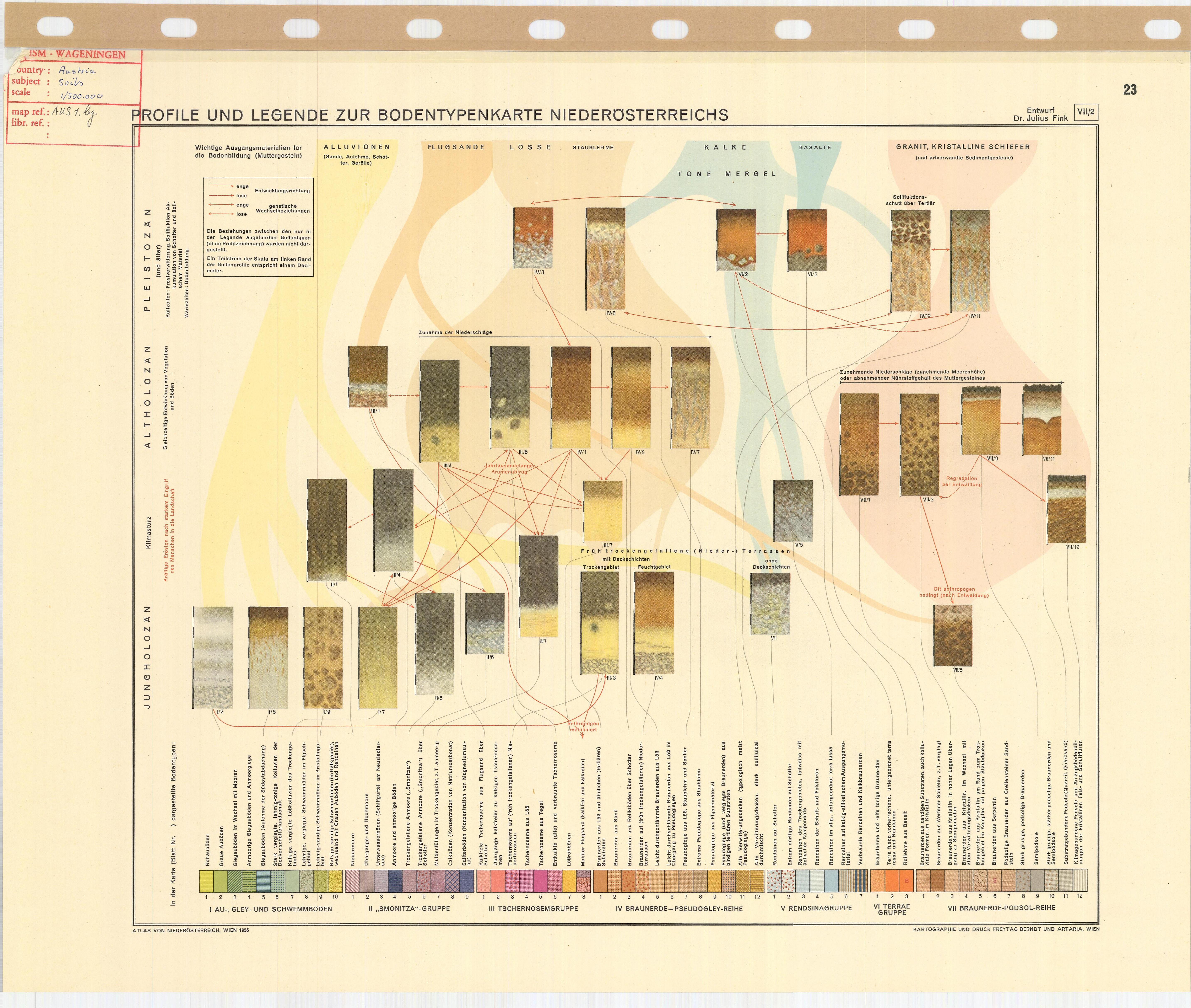Soil Esdac European Commission