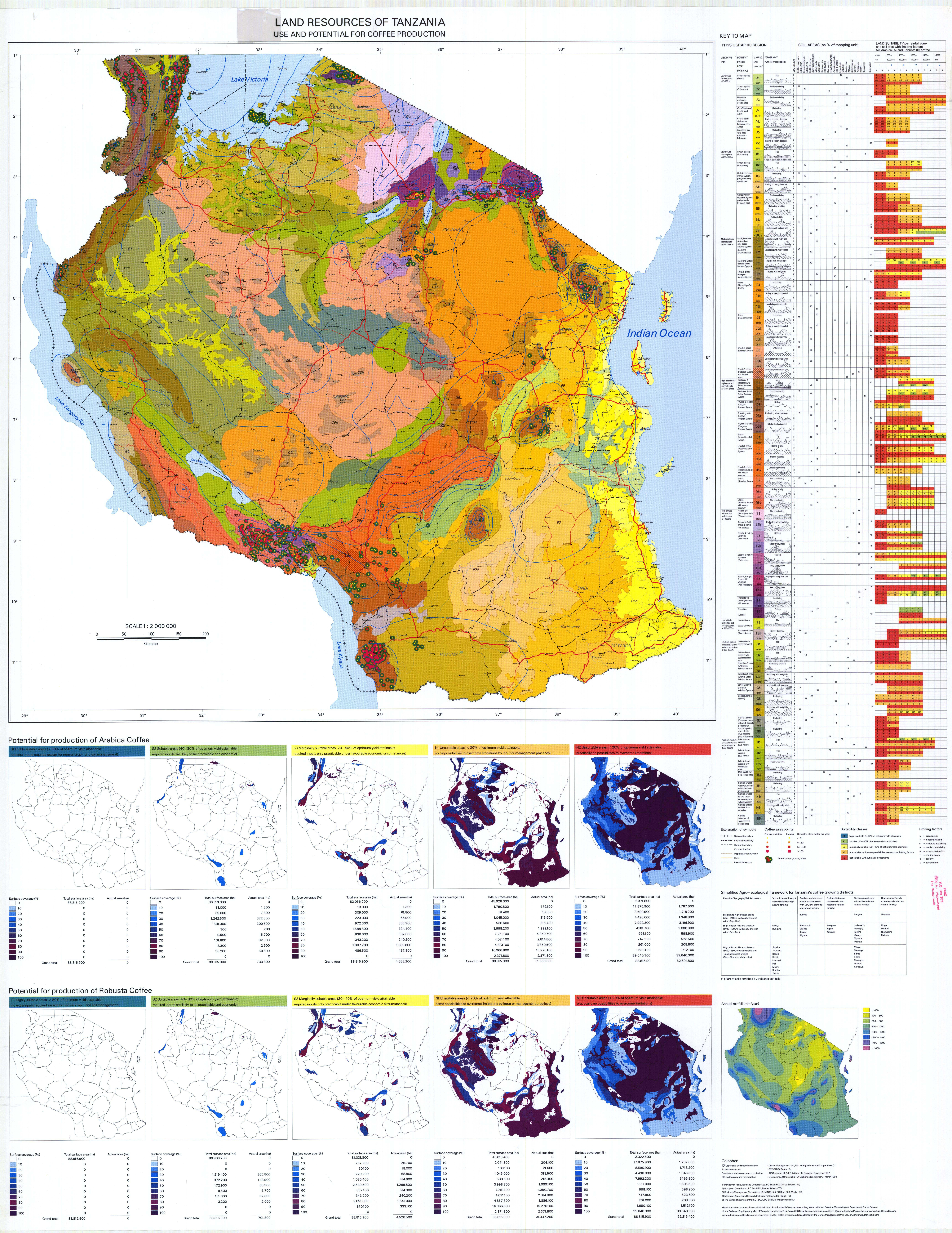 National soil maps eudasm esdac european commission all resources gumiabroncs Image collections