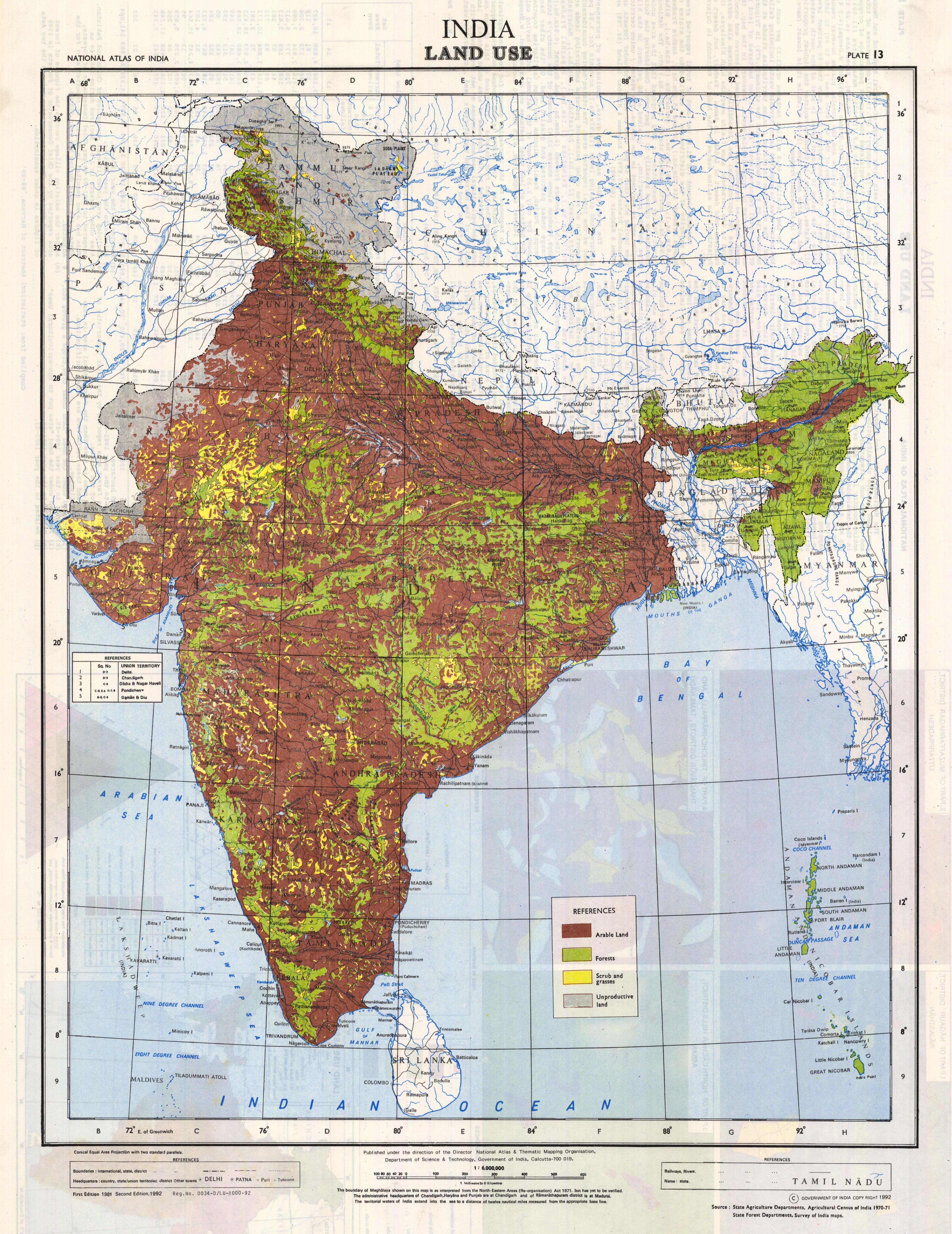 land use in india
