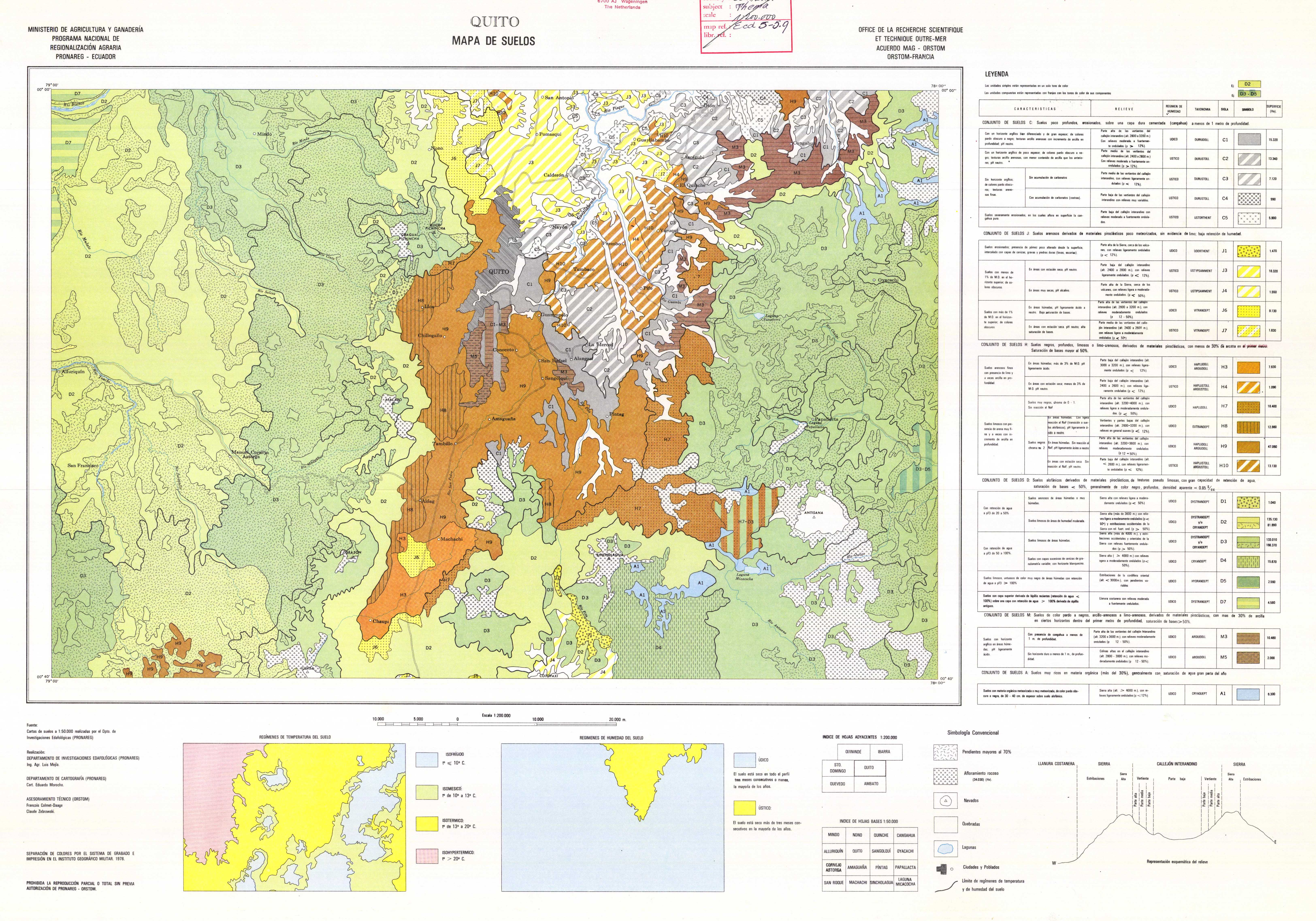 Mapa de Suelos. Quito. [Soil map] - ESDAC - European Commission Quito Map on