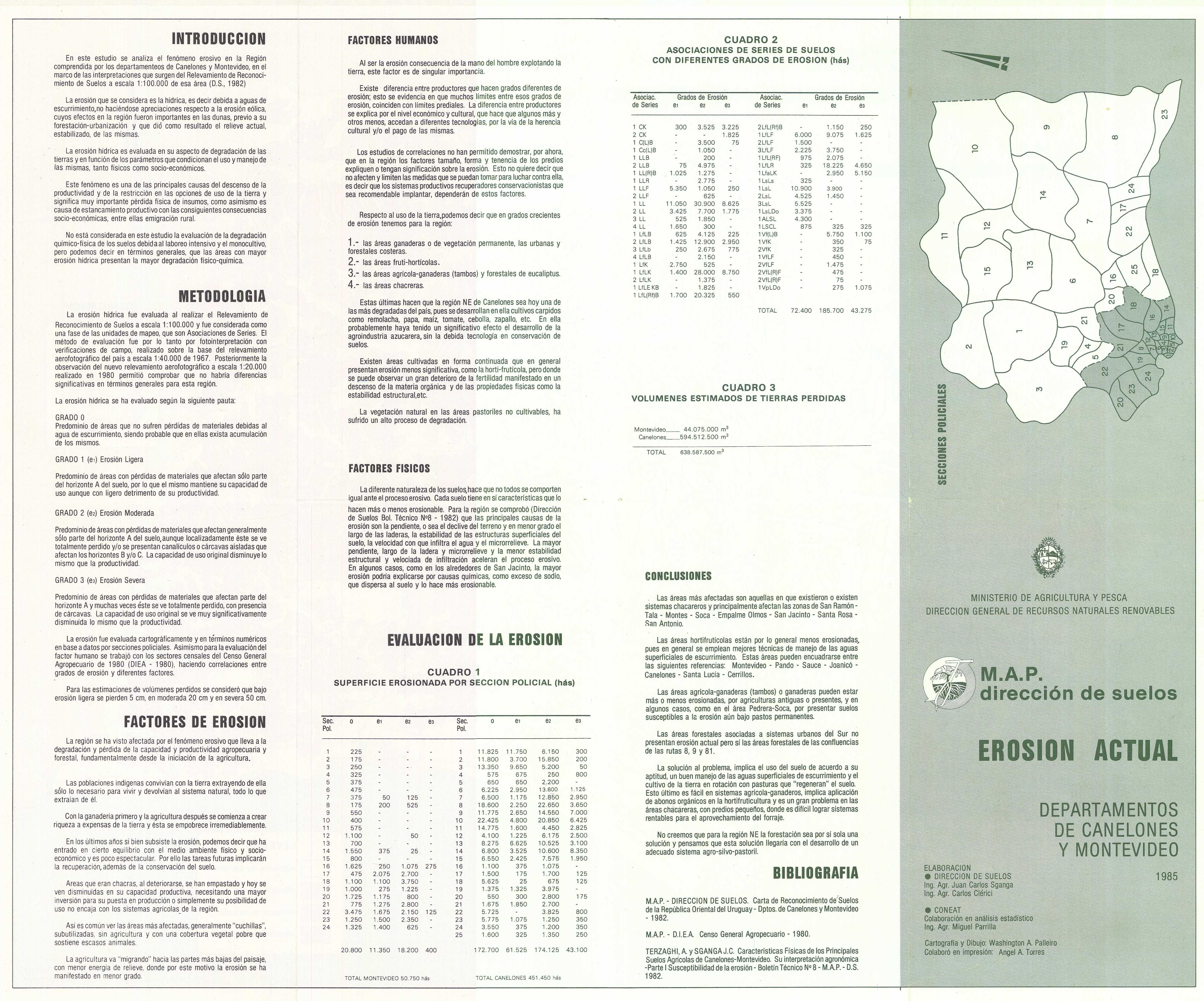 Soil management esdac european commission for Soil management