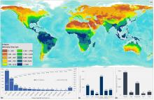 Precipitation World Map.Global Rainfall Erosivity Esdac European Commission
